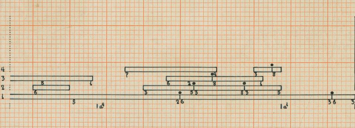 Imagen de la noticia Documentación Musical