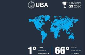 Imagen ilustrativa noticia La UBA es la mejor universidad de Iberoamérica